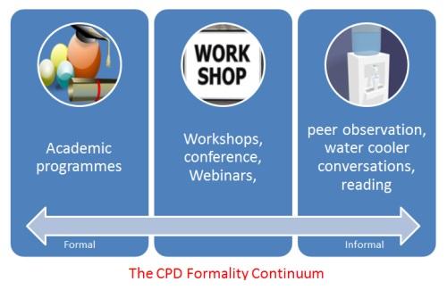 CPD Contiuum