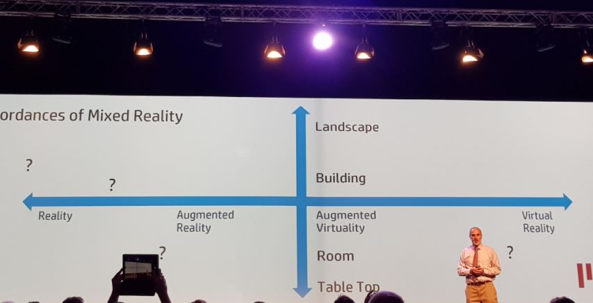 Afordances of Mixed Reality, large graphic showing the continuum from AR to VR