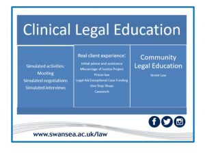 Clinical legal education includes simulated activities, mooting, simulated negotiations, simulated interviews, real advice and assistance, miscarriage of justice project, prison law, legal aid exceptional case funding, one stop shops, casework, community legal education and street law.