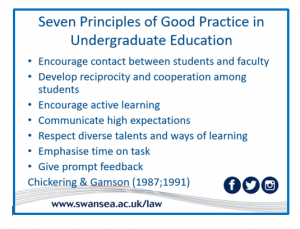 Seven principles of Good Practice in Undergraduate Education. Encourage contact between students and faculty, Develop reciprocity and cooperation among students. Encourage active learning. Communicate high expectations. Respect diverse talents and ways of learning. Emphasis time on task. Give prompt feedback. Chickering and Gamson 1987/91).