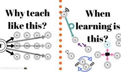 Why teach like this when learning is like this?