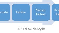 Fellowship Myths ...