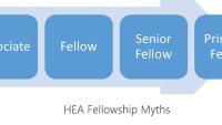 Fellowship Myths ...